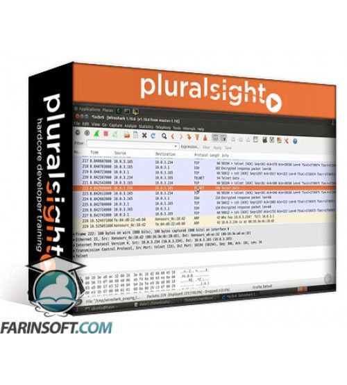 آموزش PluralSight Protocol Deep Dive: SSH and Telnet