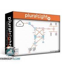 دانلود آموزش PluralSight Layer 2 Security for CCNA Security (210-260) IINS