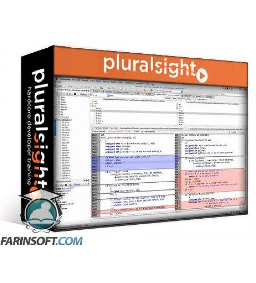 آموزش PluralSight Security for Hackers and Developers: Overview
