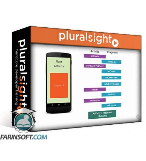 آموزش PluralSight Android Fundamentals: Fragments