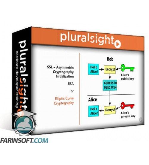 آموزش PluralSight Cyber Security While Traveling