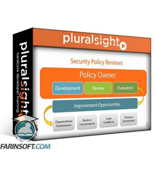 آموزش PluralSight Managing Information Security Incidents (ISO/IEC 27002)