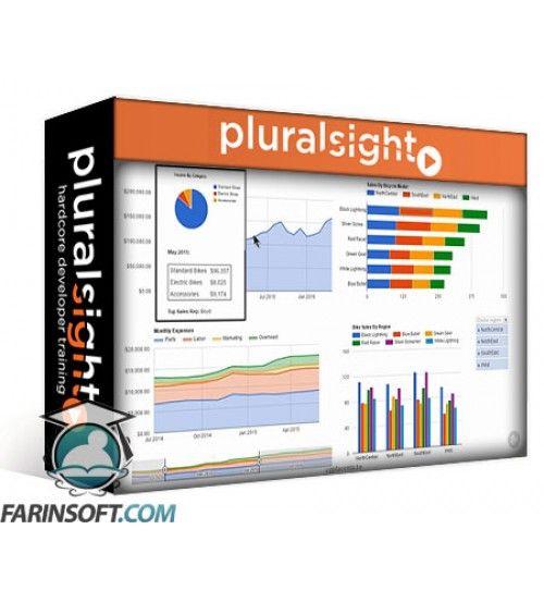 آموزش PluralSight Creating Interactive Dashboards with Google Charts
