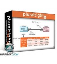 آموزش PluralSight Securing the Switch for Cisco CCNA 200-125/100-105