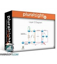 آموزش PluralSight Troubleshooting Cisco Networks: IPv6 Routing Protocols for CCNP R&S 300-135 TSHOOT