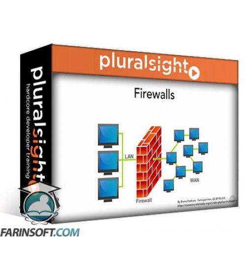 آموزش PluralSight Cyber Security Awareness: Pairing Physical and Digital Security