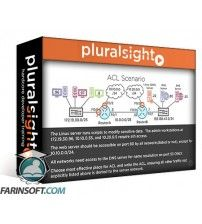 آموزش PluralSight Access Control Lists (ACLs) for Cisco CCNA 200-125/100-105