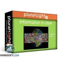 دانلود آموزش PluralSight Cyber Security Awareness: Electronic Commerce Security