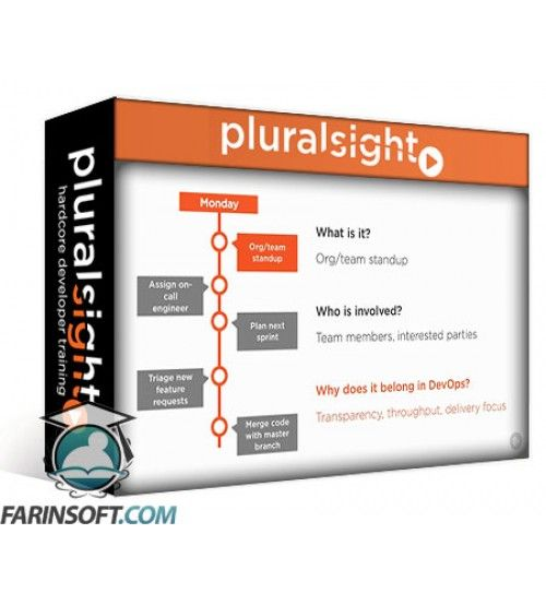 آموزش PluralSight Implementing DevOps in the Real World