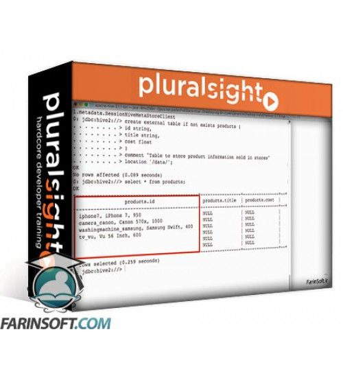 آموزش PluralSight Getting Started with Hive for Relational Database Developers