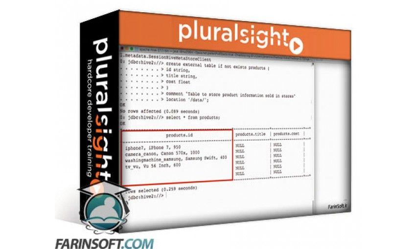 دانلود آموزش PluralSight Getting Started with Hive for