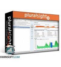 آموزش PluralSight Understanding and Solving Java Memory Problems