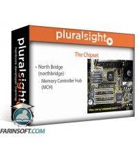آموزش PluralSight Hardware for CompTIA A+ (220-901)