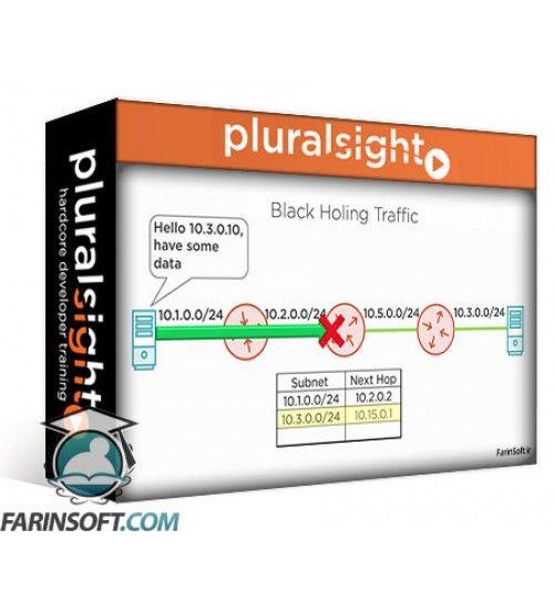 آموزش PluralSight Juniper Networks JNCIS-ENT (JN0-343): Protocol-independent Routing
