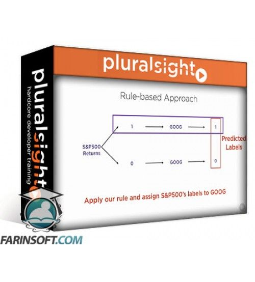آموزش PluralSight Understanding and Applying Logistic Regression