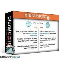 آموزش PluralSight Data Transformations with Apache Pig