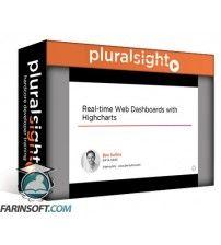 دانلود آموزش PluralSight Real-time Web Dashboards with Highcharts
