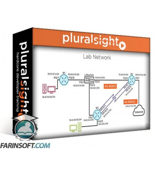 آموزش PluralSight Troubleshooting and Exam Prep for Cisco CCNA 200-125/200-105