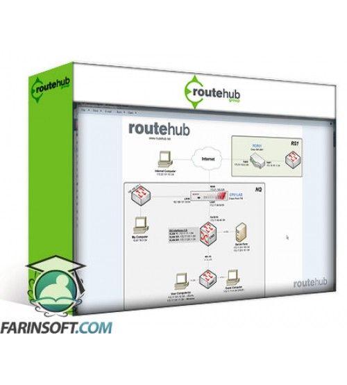 آموزش RouteHub Checkpoint Training