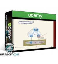 آموزش Udemy Cisco Application Centric Infrastructure (ACI) introduction