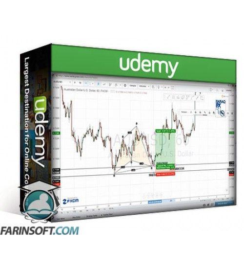 آموزش Udemy Forex - Calculate Lot Size Like Pro