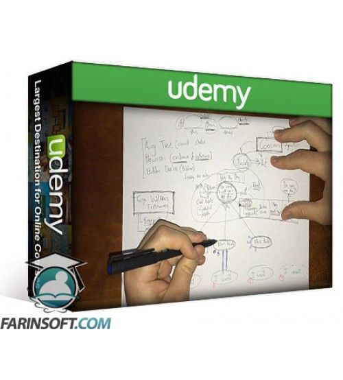 آموزش Udemy Business the Hard Way Vol 1: Sales the Hard Way