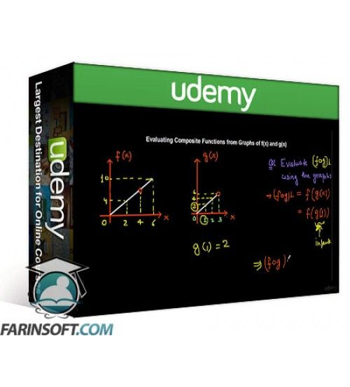 آموزش Udemy Basics of Functions (Maths)
