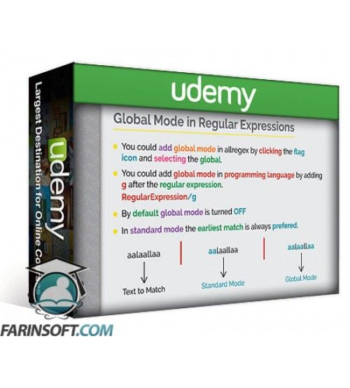 آموزش Udemy Master Regular Expressions from scratch – All languages