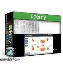 آموزش Udemy LinuxAcademy AWS Certified Advanced Networking Specialty - Certification