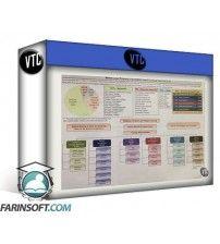 آموزش VTC Visualizing Data Course