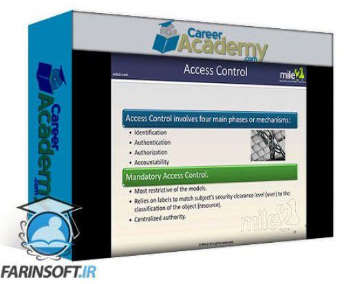 آموزش Career academy Certified Healthcare Information Systems Security Practitioner (CHISSP) Online Training Series