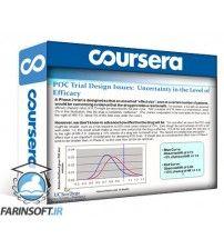 آموزش Coursera Drug Discovery, Development & Commercialization