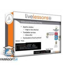 آموزش Live Lessons IPv6 Design and Deployment