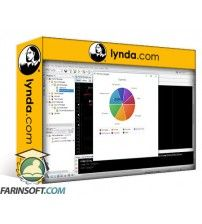 آموزش Lynda 3D Graphics in JavaFX