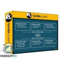 آموزش Lynda Finance Foundations