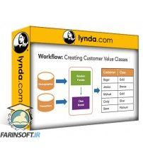 دانلود آموزش Lynda Predictive Customer Analytics