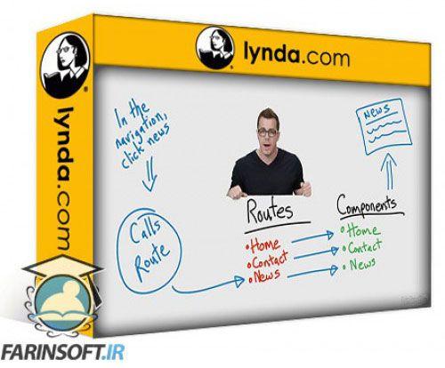 آموزش Lynda React: Ecosystems