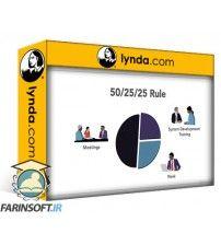آموزش Lynda Time Management for Managers
