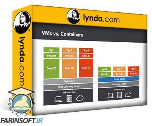 آموزش Lynda DevOps Foundations: Containers