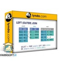 آموزش Lynda Learning SQL Programming