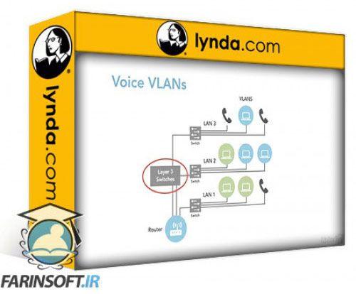 آموزش Lynda Learning VoIP and Unified Communications