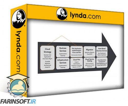 آموزش Lynda Cloud Architecture: Design Decisions
