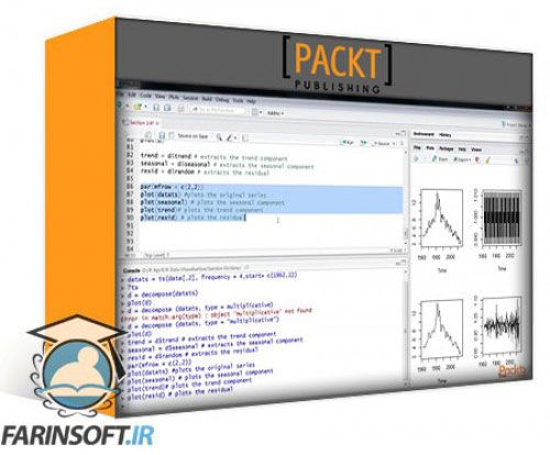 آموزش PacktPub R Data Visualization  Word Clouds and 3D Plots