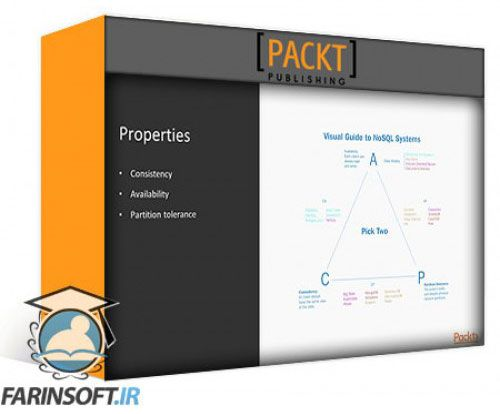 آموزش PacktPub Fast Data Processing Systems with SMACK Stack