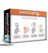 آموزش PluralSight AWS Security Operations: Securing Access to Object Storage