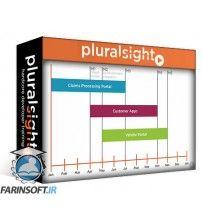 آموزش PluralSight PgMP – Identifying Your Objectives