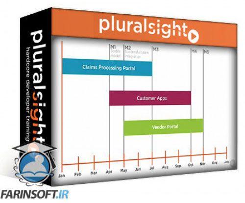 دانلود آموزش PluralSight PgMP – Identifying Your Objectives