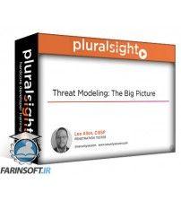 دانلود آموزش PluralSight Threat Modeling: The Big Picture