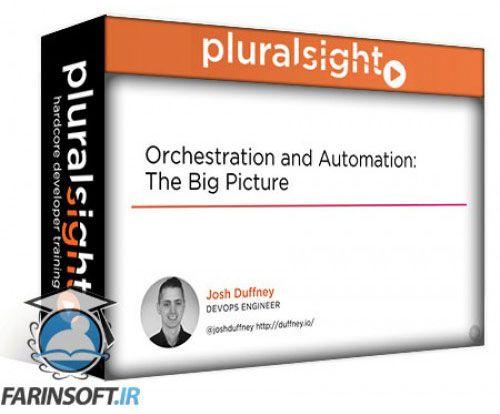 آموزش PluralSight Orchestration and Automation: The Big Picture