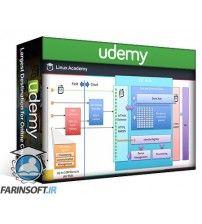 آموزش Udemy LinuxAcademy Azure IoT for the Enterprise